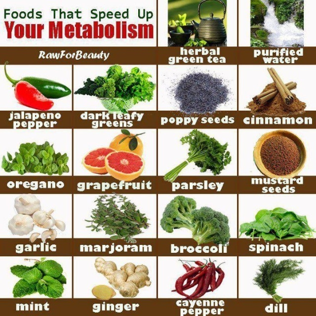 Foods to Boost Metabolism