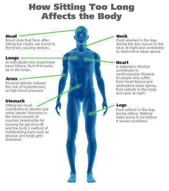 Image source:  Mayo Clinic
