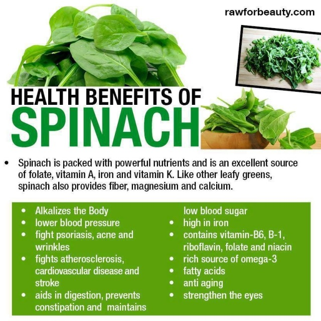 Low in Calories, High in Nutrients:  Spinach is a Must-Have!