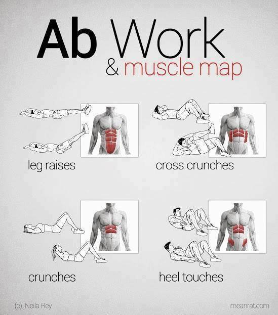 Ab Work and Map