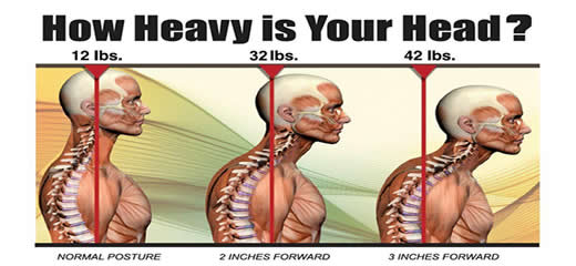 Image source: www.humanperformancetherapy.com